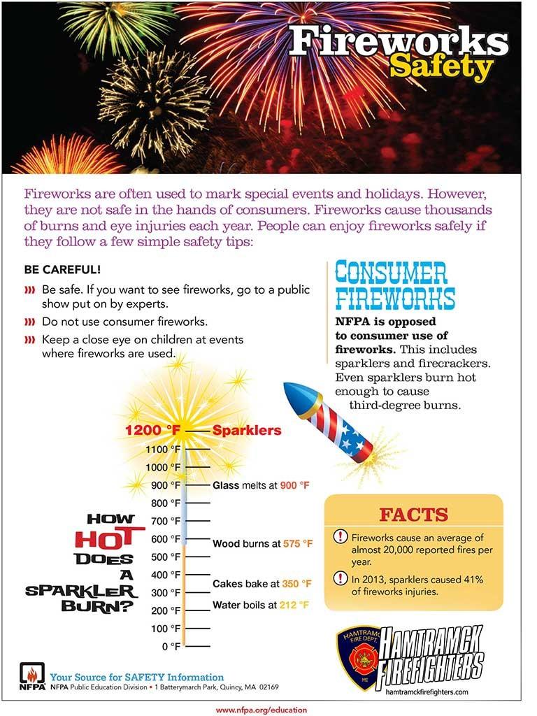 FireworksSafetyTips-2015