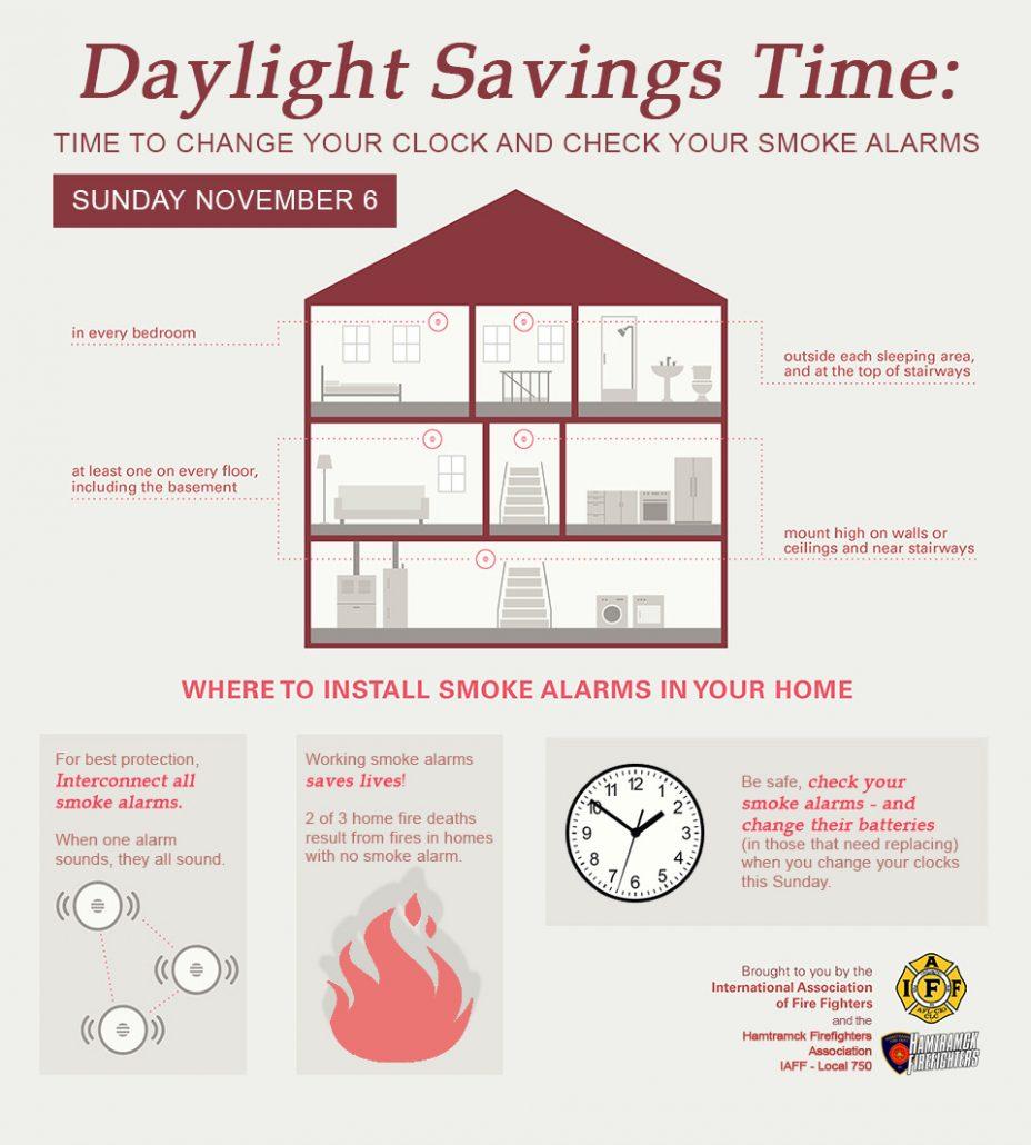 daylight-smoke-alarms